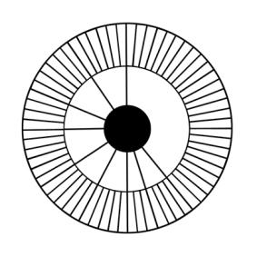 ruota-dei_sapori_graph_2